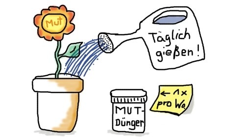 Mutiger werden Vergleich mit Pflanze