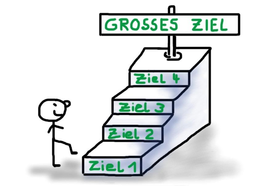 Treppe mit vielen kleinen Stufen führt zum großen Ziel