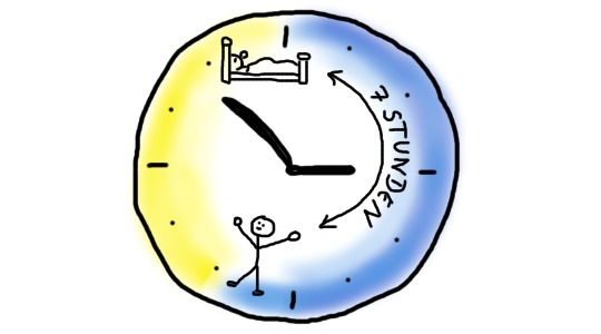 Idealer Schlafrhythmus für mehr Energie
