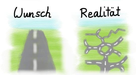 Selbstfindung Wunsch und Realität