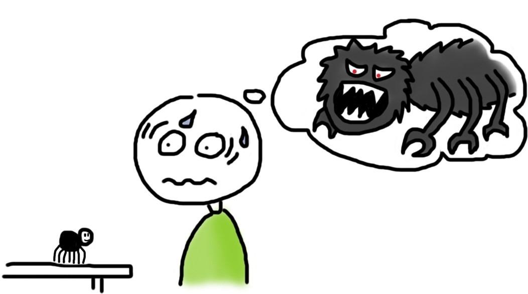 Angst erfahrungen zu machen