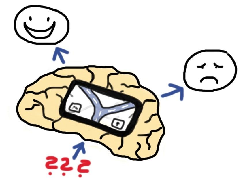 Das Gehirn-Navi richtig programmieren
