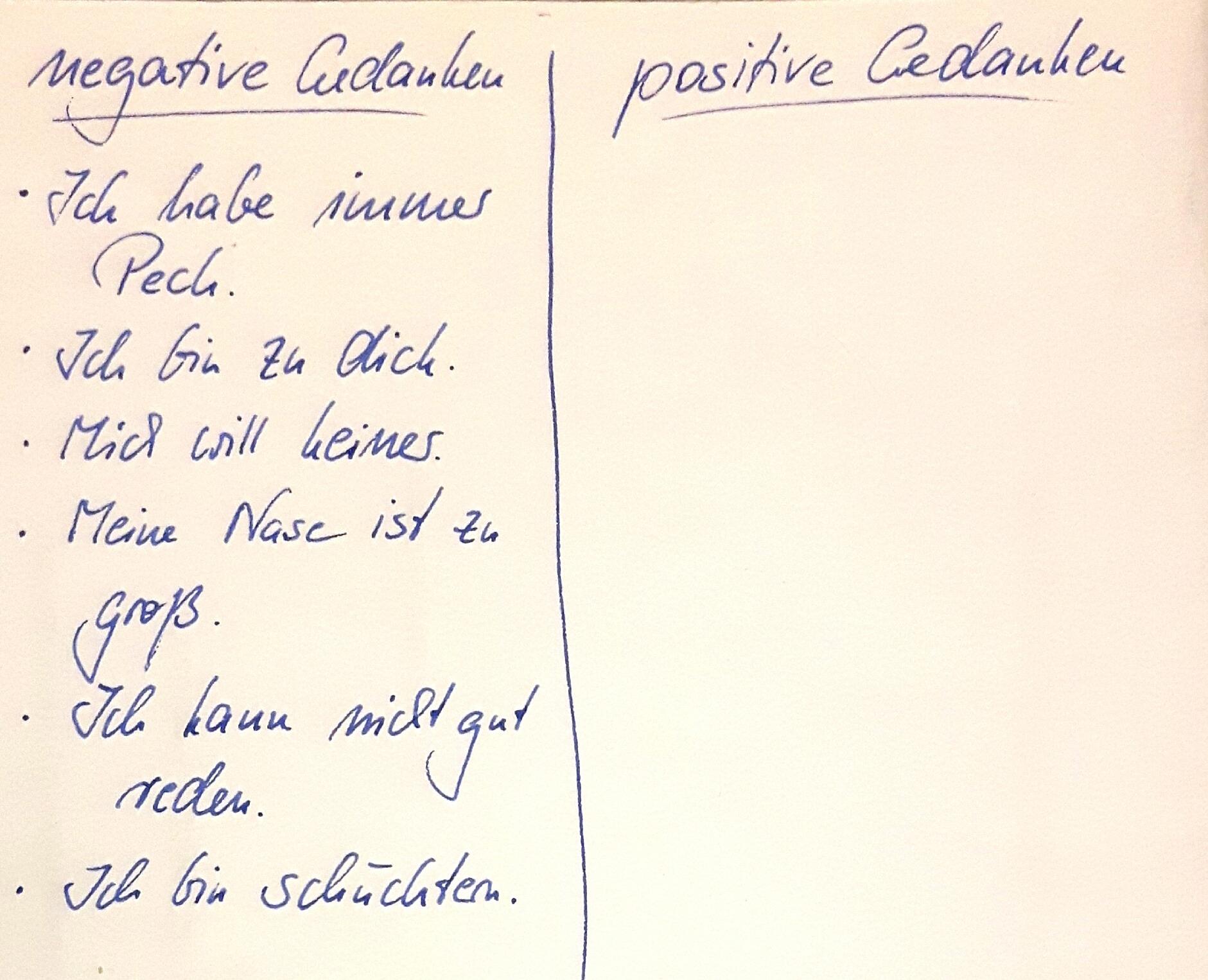 Beispiel-Liste mit negativen Gedanken