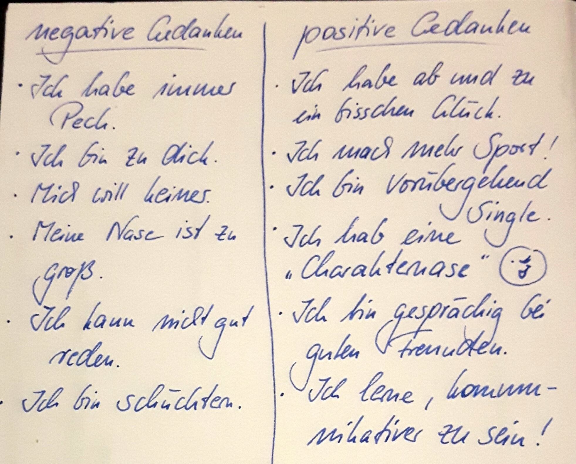 Beispiel-Liste negative und positive Gedanken