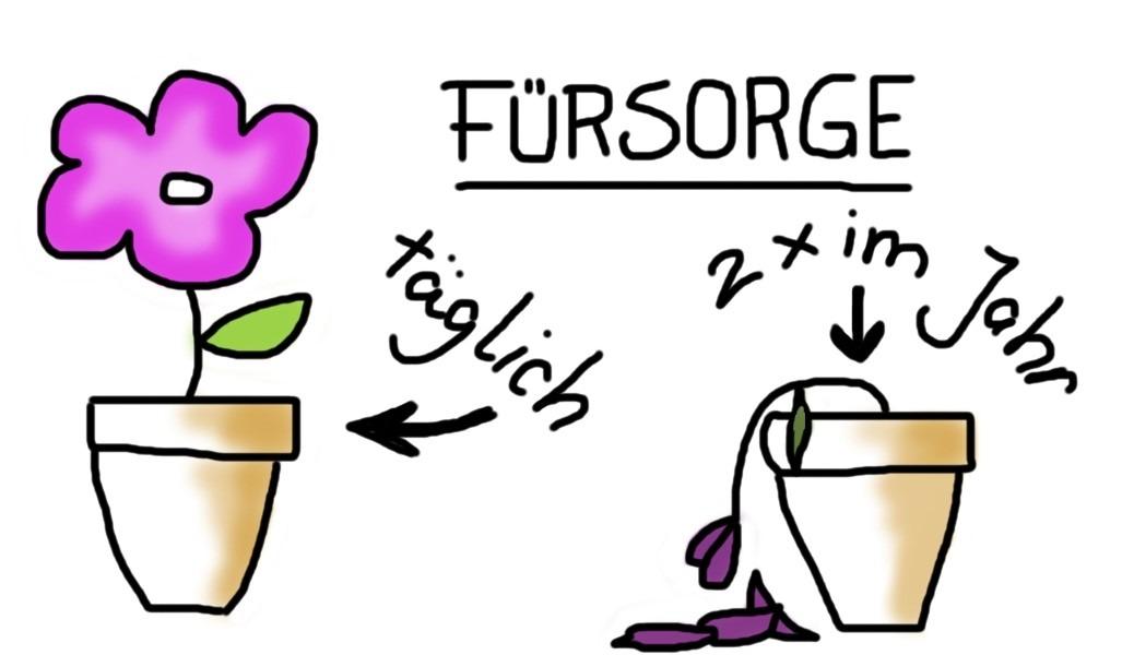 Tägliche Fürsorge - Vergleich mit Pflanze