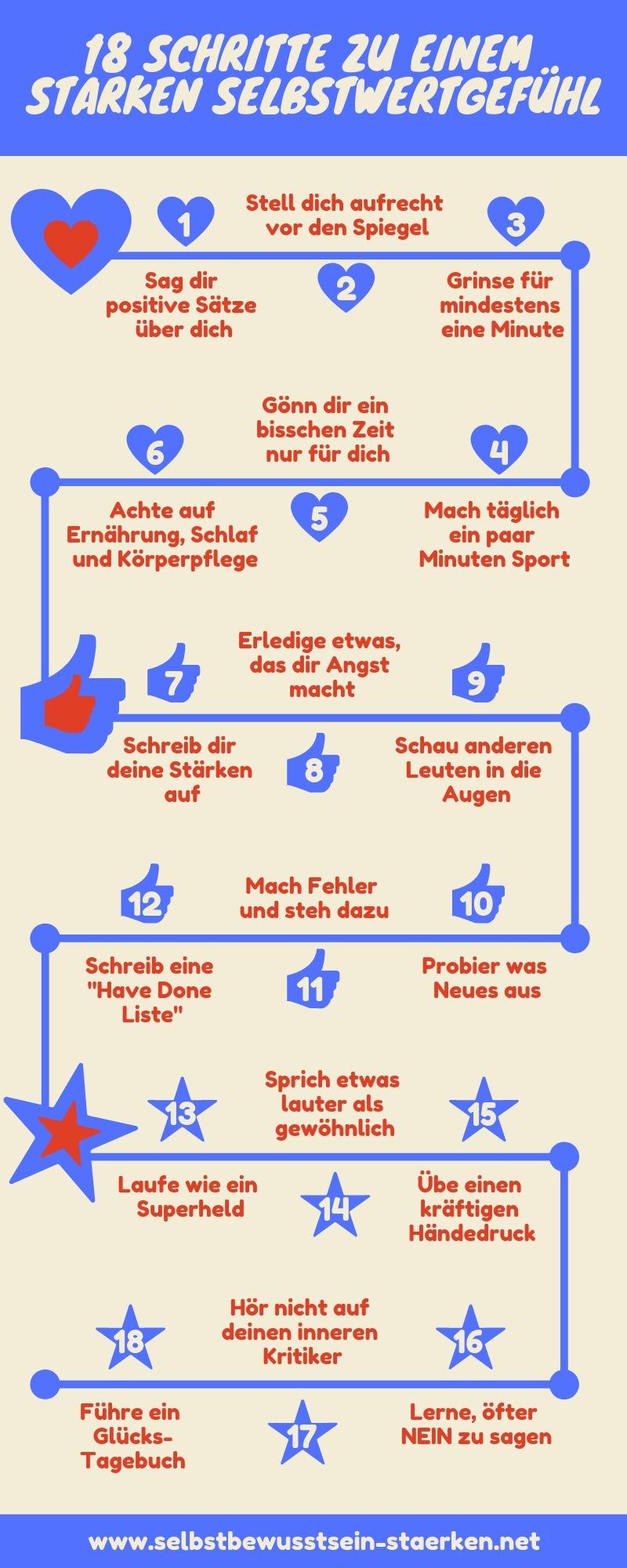 18 Schritte zu einem starken Selbstwertgefühl Infografik