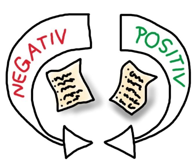 Negative Glaubenssätze lösen durch die Kreislauf-Methode