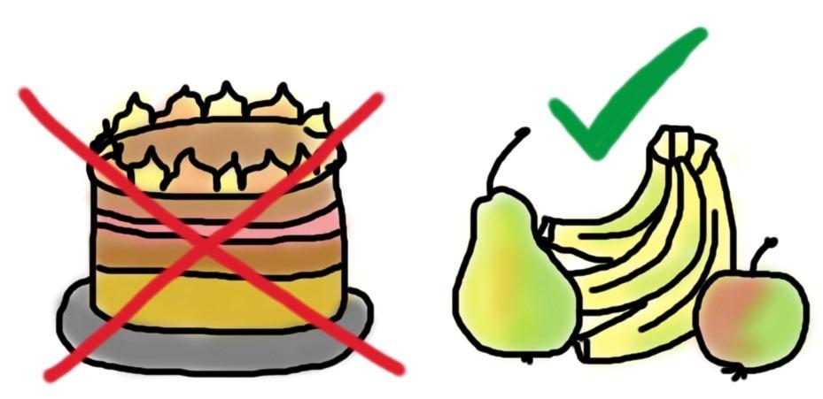 Nein sagen - Torte geht nicht, Obst ist okay