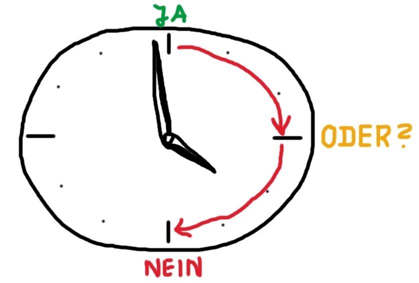Nein sagen - Uhr mit Bedenkzeit