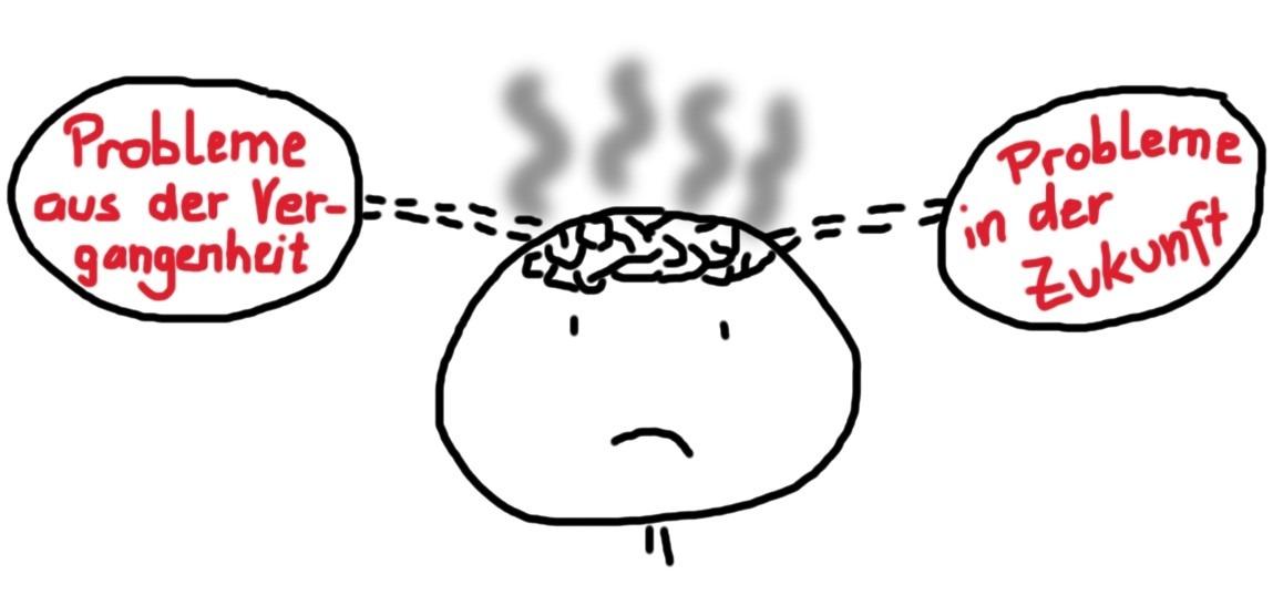 Gehirn, das Probleme der Vergangenheit und Zukunft lösen will