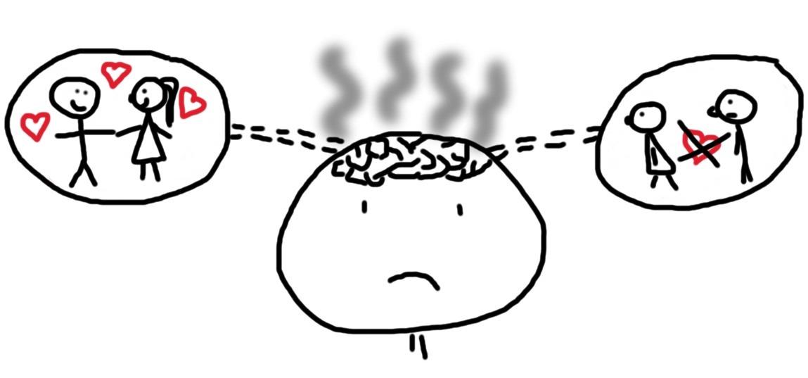 Gehirn, das ständig an vergangene Liebe denkt