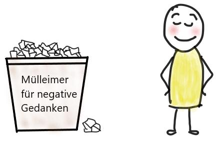 Männchen wirft negative Gedanken weg